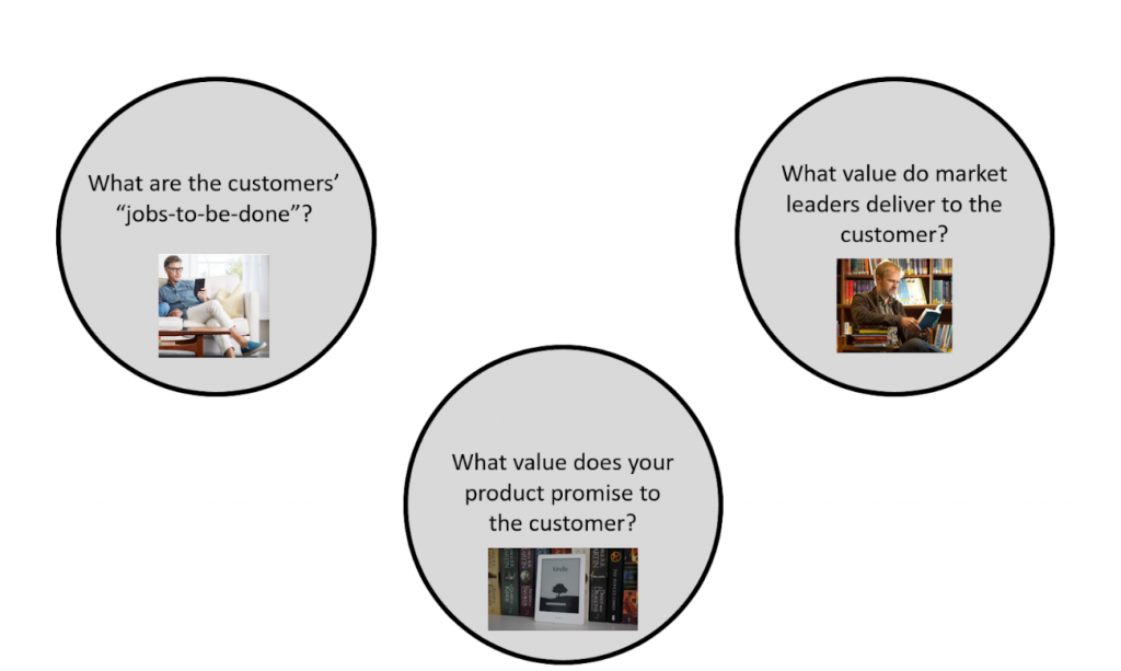 Disruptive Innovation Value Proposition